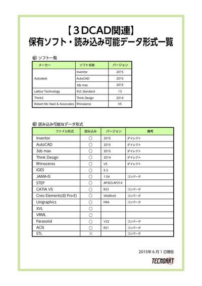 3DCAD対応表_20150601.jpg
